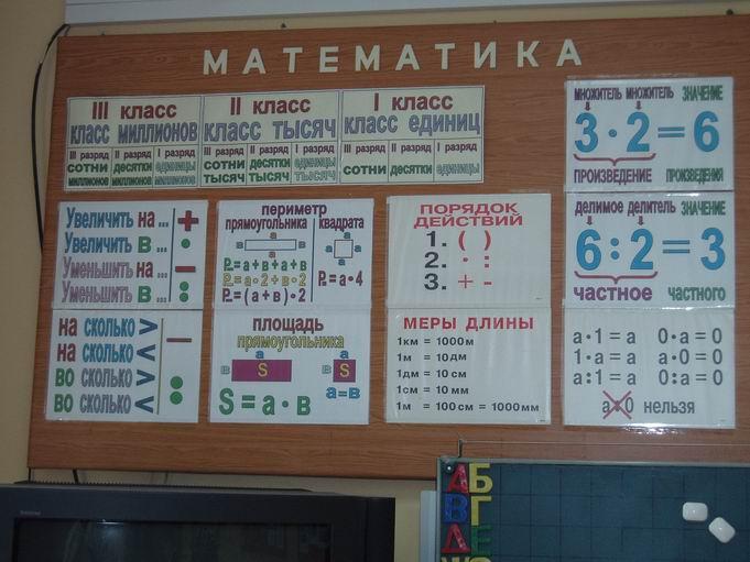 Дидактическое пособие для учащихся начальной школы своими руками